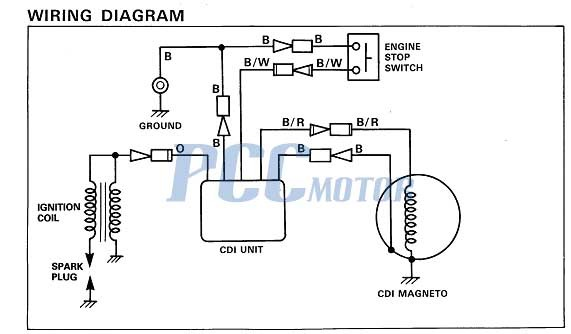 X19 Pocket Bike Wiring Diagram - 1995 Zr 700 Ignition Coil Wire Diagram -  diagramford.citroen-wirings3.jeanjaures37.fr | X19 Super Pocket Bike Wiring Diagram |  | Wiring Diagram Resource