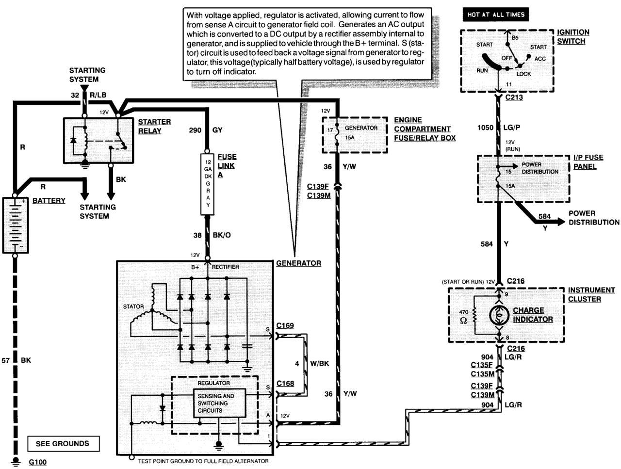 Pleasant 1983 Ford Bronco Wiring Diagram Today Diagram Data Schema Wiring Cloud Faunaidewilluminateatxorg