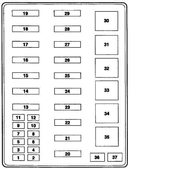 Pleasing Fuse Panel Diagram Ford Truck Enthusiasts Forums Wiring Cloud Vieworaidewilluminateatxorg