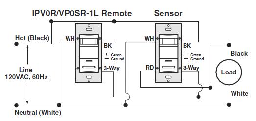 Occupancy Sensor Installation Ods10