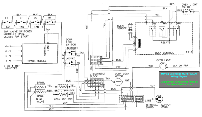 lg stove top wiring diagram  schematic wiring diagram power