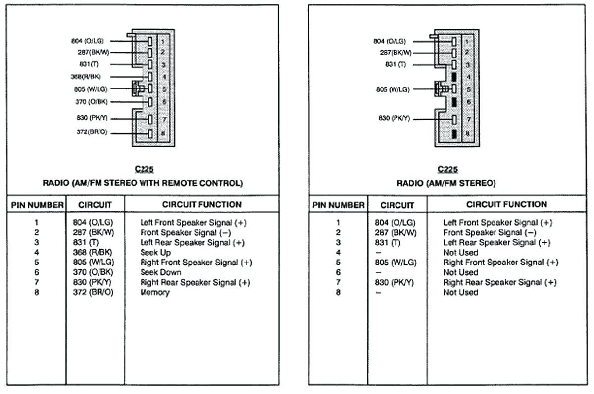 2006 Ford Ranger Radio Wiring Diagram from static-assets.imageservice.cloud