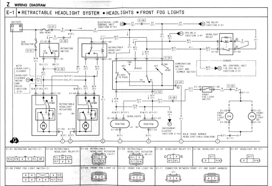 Fd Rx7 Wiring Diagram - Wiring Diagram