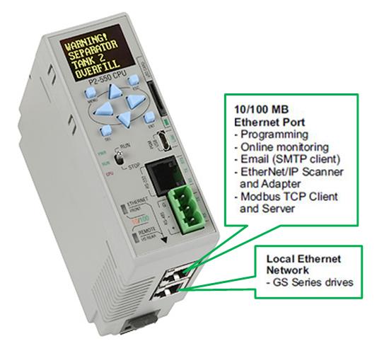 Wondrous Ethernet Ip Implicit Vs Explicit Messaging Library Automationdirect Wiring Cloud Gufailluminateatxorg