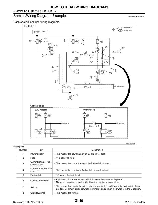 WK_8582] Infiniti G37 Repair Diagram Schematic WiringHutpa Bepta Mentra Mohammedshrine Librar Wiring 101