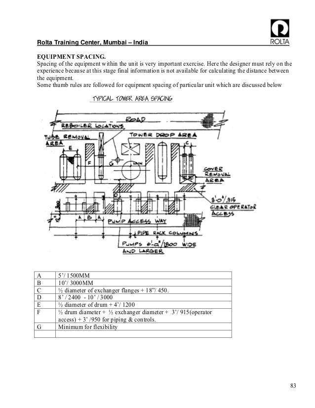 ax_5767] piping layout rules schematic wiring  alma softhub librar wiring 101