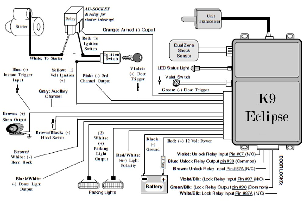 Sanji Car Alarm Wiring Diagram from static-assets.imageservice.cloud