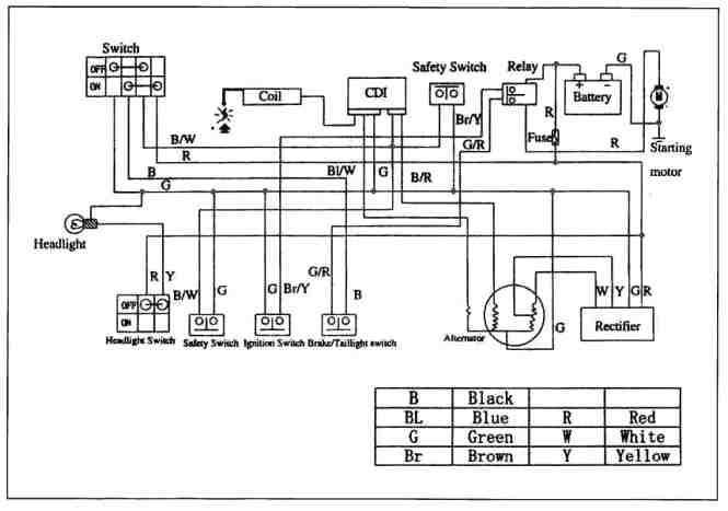 MT_5835] Ata110 B Wiring Diagram Free DiagramExpe Lave Itis Mohammedshrine Librar Wiring 101