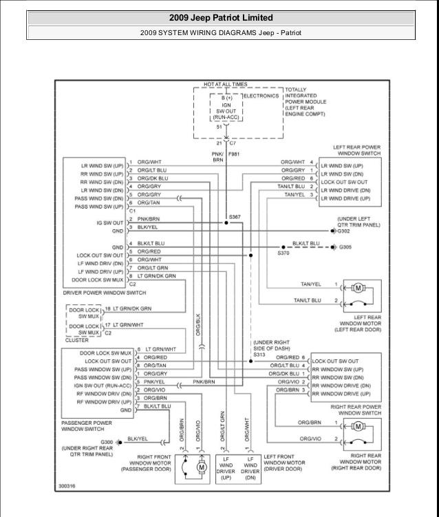 [DVZP_7254]   MH_6884] Jeep Patriot Wiring Problems Free Diagram | 2015 Jeep Compass Wiring Diagram |  | Funi Wigeg Mohammedshrine Librar Wiring 101