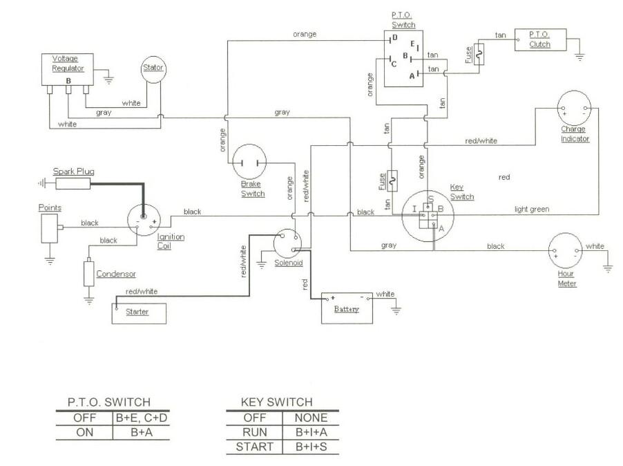 [SCHEMATICS_4LK]  BV_4425] Cub Cadet 1024 Wiring Diagram Schematic Wiring   Wiring Diagram For Cub Cadet Sltx 1054      Aspi Nnigh Trua Numap Ittab Licuk Mohammedshrine Librar Wiring 101