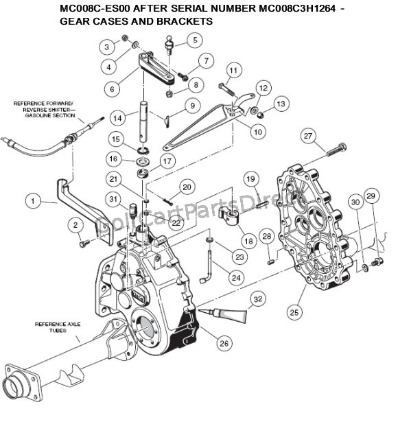 vo_3235] gas club car transmission parts diagram schematic wiring  itis synk arcin knie props xortanet rele rosz pap mohammedshrine librar  wiring 101