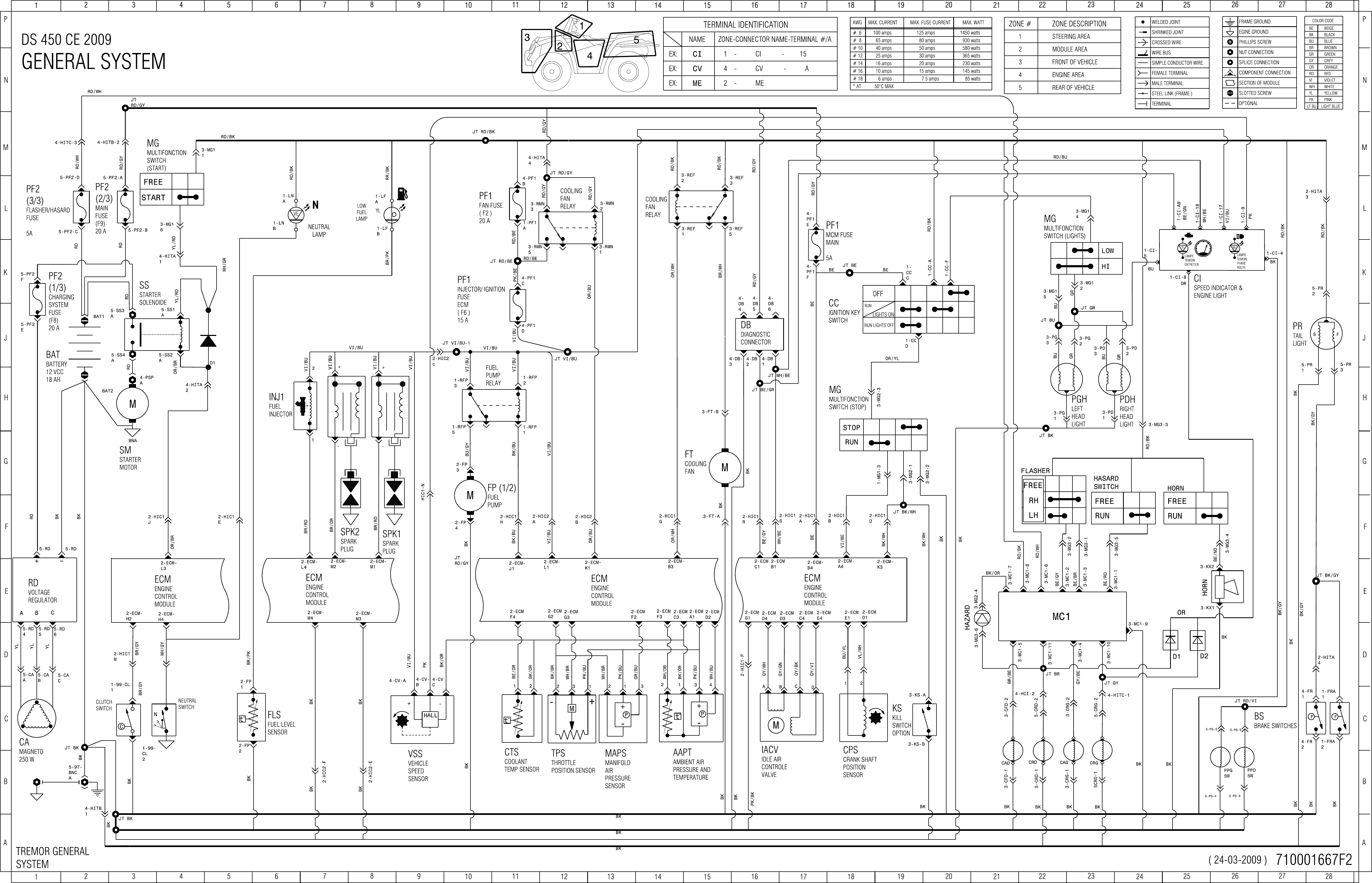 Oa 2077  Diagram As Well Can Am Outlander 800 As Well Can Am Ds 450 Wiring Schematic Wiring