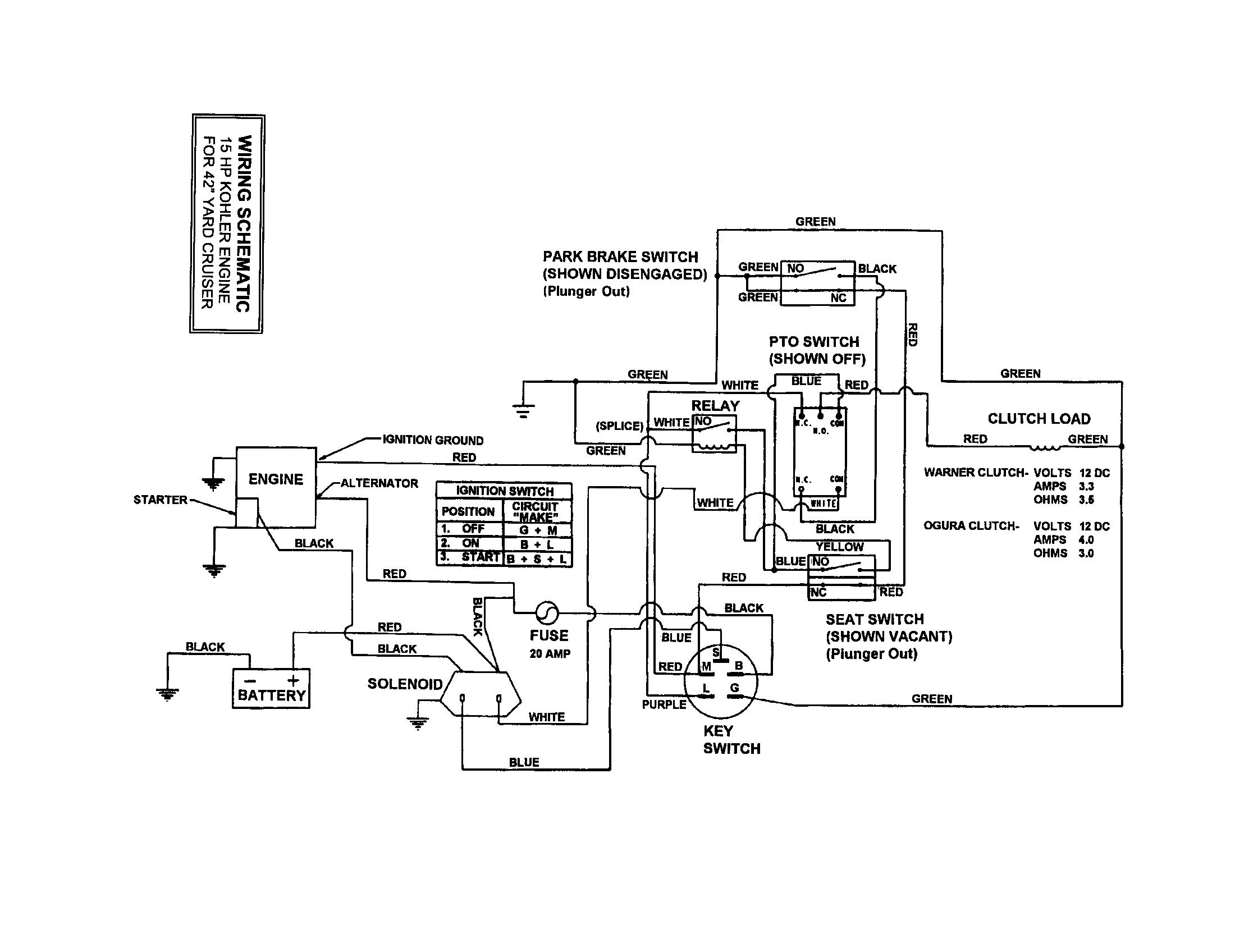 TM_5128] Snapper Lawn Mower Wiring Diagram Schematic WiringPush Emba Mohammedshrine Librar Wiring 101