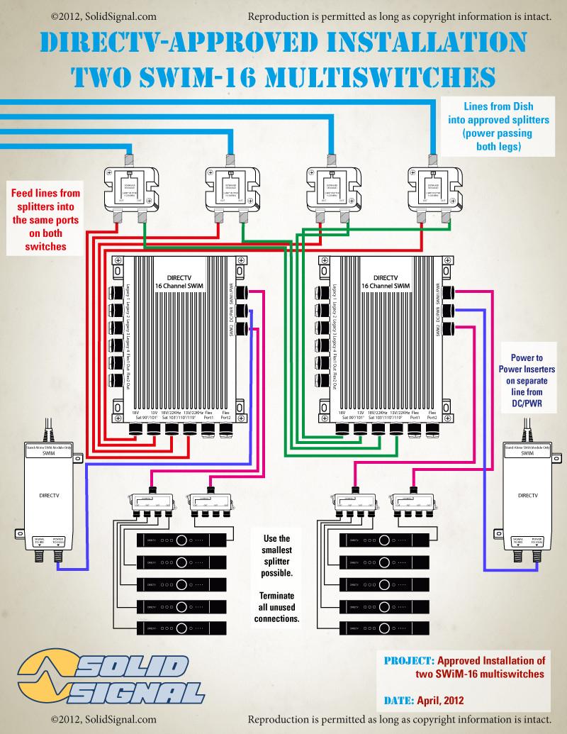 Directv Swm 16 Switch Wiring Diagram