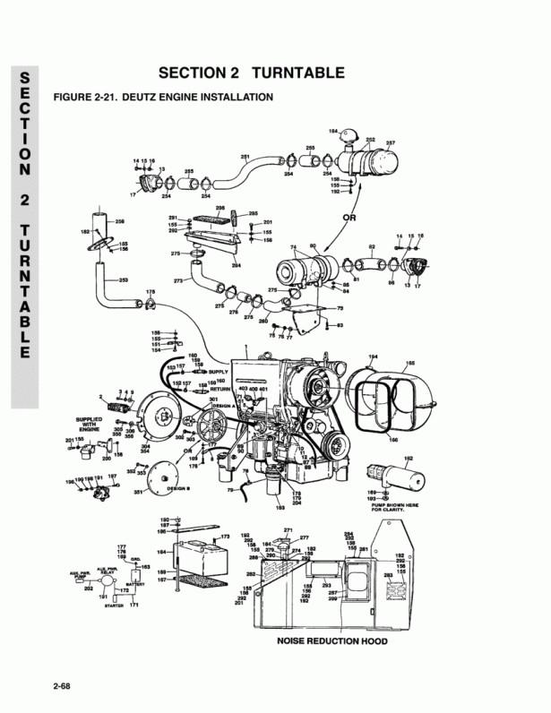 [SCHEMATICS_48IS]  SL_0638] Deutz Engine Diagram Deutz Circuit Diagrams Wiring Diagram | Deutz Engine Starter Wiring Diagram Free Picture |  | Mill Gue45 Mohammedshrine Librar Wiring 101