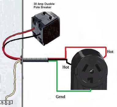 Awe Inspiring Home Wiring Diagram 240V Outlet Basic Electronics Wiring Diagram Wiring Cloud Staixaidewilluminateatxorg