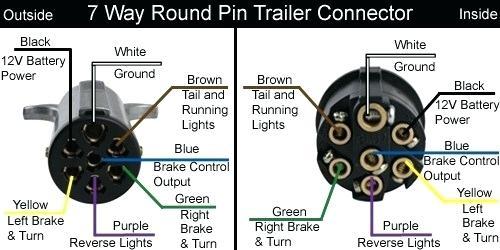 Ne 0909 Wiring Diagram Wiring Diagram 7 Pin Trailer Plug
