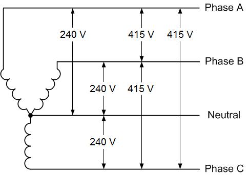 Fantastic 240V 3 Phase And 240V Single Phase Oem Panels Wiring Cloud Dulfrecoveryedborg