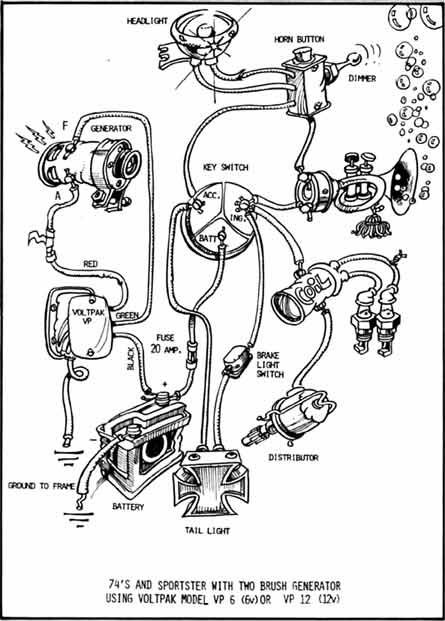 Easy Rider Wiring Diagram - Schematic Circuit Diagram Solidworks List Data  Schematicbig-data-2.artisticocatalano.it