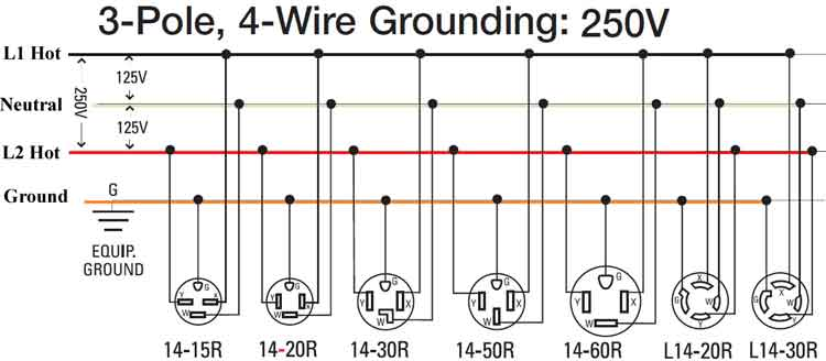 Admirable 4 Wire 240V Wiring Wiring Diagram Wiring Cloud Dulfrecoveryedborg