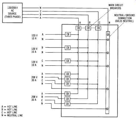 [FPER_4992]  Images Of 208 3 Phase Wiring Diagram Wire - Vga To Av Wiring Diagram for Wiring  Diagram Schematics | 208 Volt Wiring Diagram |  | Wiring Diagram Schematics