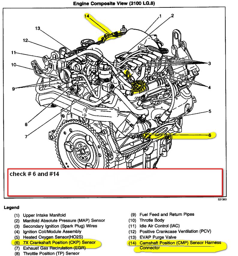 2002 Chevy Malibu Engine Diagram | Wiring Diagrams Database tripod | Chevy 2 4 Engine Diagram |  | wiring diagram library