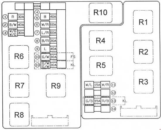 [WLLP_2054]   AS_7206] Mazda B2200 Wiring Diagram 91 Honda Crx Fuse Box Diagram Mazda 626 | 1992 Mazda 626 Wiring Diagram |  | Bdel Joni Hete Dome Mohammedshrine Librar Wiring 101