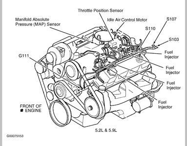 2000 Dodge Engine Diagram - Hilo Scooter 4 Wire Switch Diagram for Wiring Diagram  SchematicsWiring Diagram Schematics