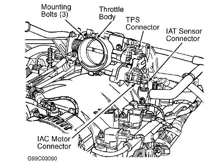 2004 dodge durango engine diagram - wiring diagrams data  ussel
