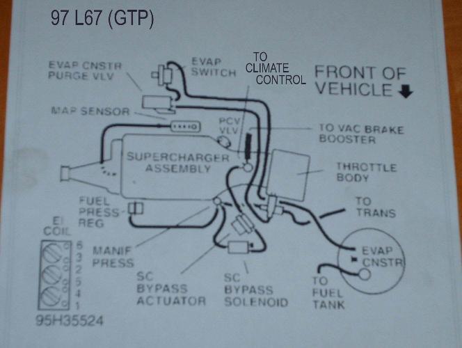 Surprising 2002 Pontiac Grand Prix Engine Diagram Basic Electronics Wiring Wiring Cloud Cranvenetmohammedshrineorg
