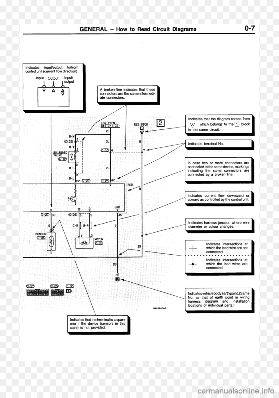 Marvelous Wiring Diagram Electrical Wires Cable Block Diagram Fuse Wiring Cloud Ymoonsalvmohammedshrineorg