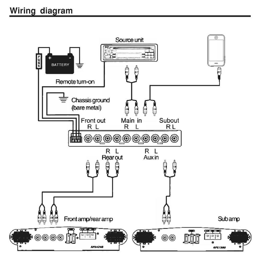 Eq To Reciever Wiring Diagram - Ice Bear Trike Wiring Diagram -  bathroom-vents.tukune.jeanjaures37.frWiring Diagram Resource