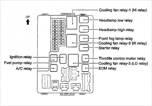 2003 Nissan Murano Fuse Box - Wiring Diagram All bell-core -  bell-core.huevoprint.it   2005 Nissan Murano Fuse Box      Huevoprint
