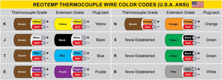 MX_2795] Type K Thermocouple Wiring Diagram Wiring Diagram