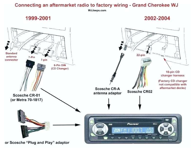 [DIAGRAM_4FR]  RE_0631] Stereo Wiring Harness Car Stereo Wiring Harness By Scosche  Download Diagram | Scosche Wiring Harness Diagram 88 Jeep Cherokee |  | Orsal Lite Dogan Gray Bocep Mohammedshrine Librar Wiring 101