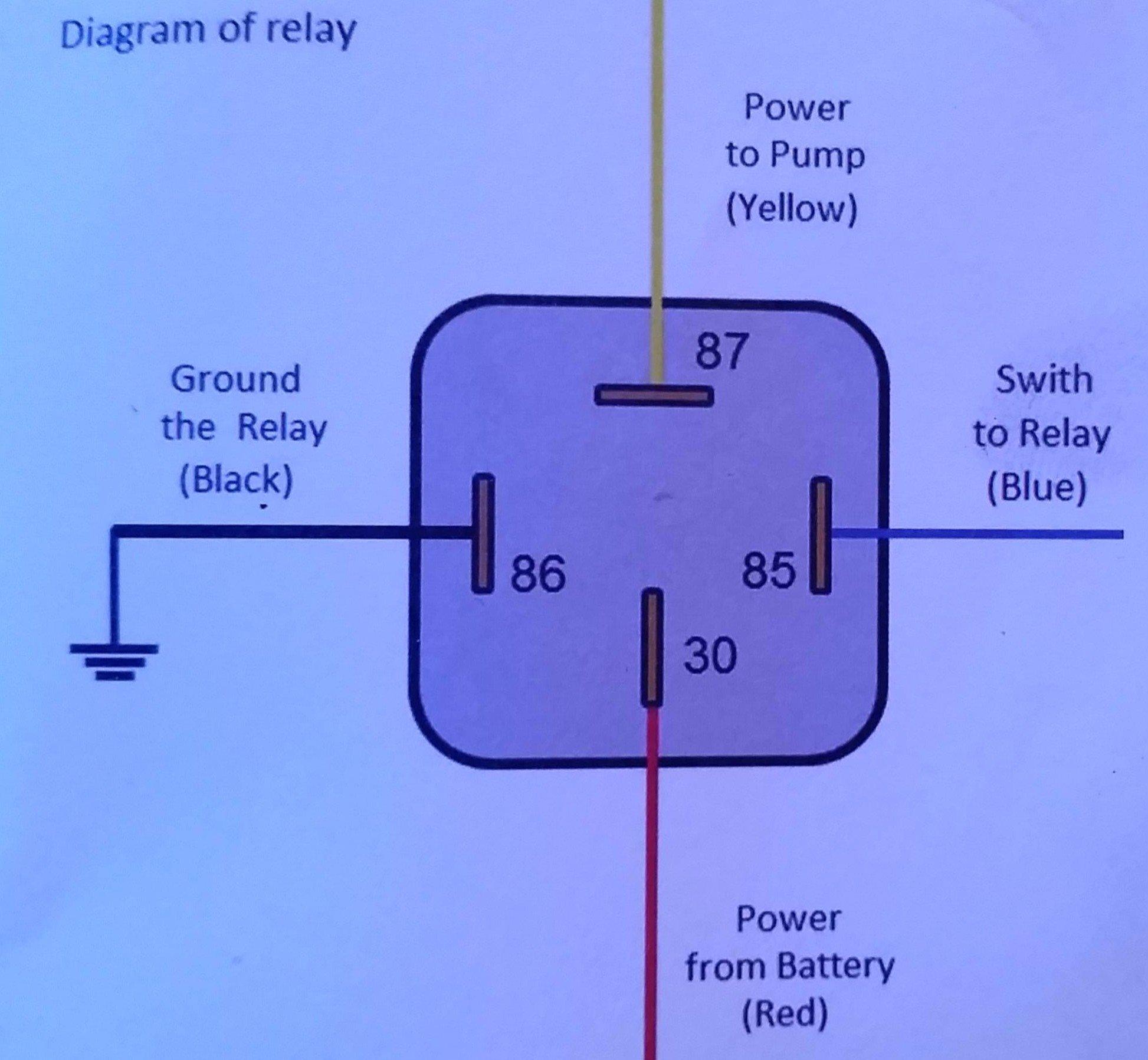 [TVPR_3874]  BR_0578] Negative Fuel Pump Relay Wiring Diagram Get Free Image About Wiring  Wiring Diagram | Bosch Fuel Pump Relay Wire Diagram |  | Phon Opein Lotap Omit Hyedi Mohammedshrine Librar Wiring 101