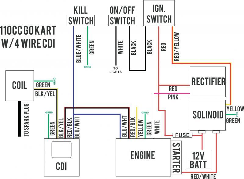 Peachy Daytona Cdi Wiring Diagram Wiring Diagram M6 Wiring Cloud Orsalboapumohammedshrineorg