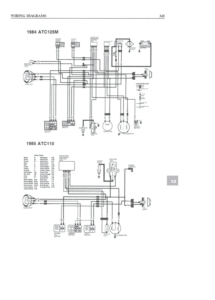 Marvelous Thread Wiring Diagram For Daytona 150 Medium Weight Flywheel Cdi Wiring Cloud Orsalboapumohammedshrineorg