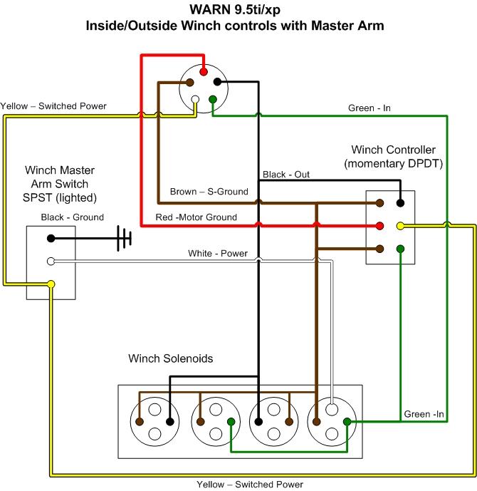 simple winch control wiring diagram  schematic wiring