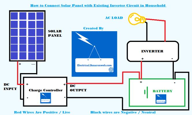 Terrific Solar Panel Installation Typical Solar Panel Installation Diagram Wiring Cloud Licukshollocom