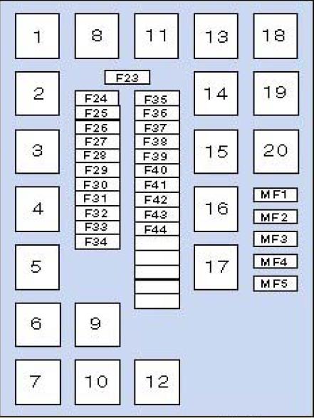 range rover p38 fuse layout sy 3968  rover mk1 main fuse box diagram free diagram  rover mk1 main fuse box diagram free
