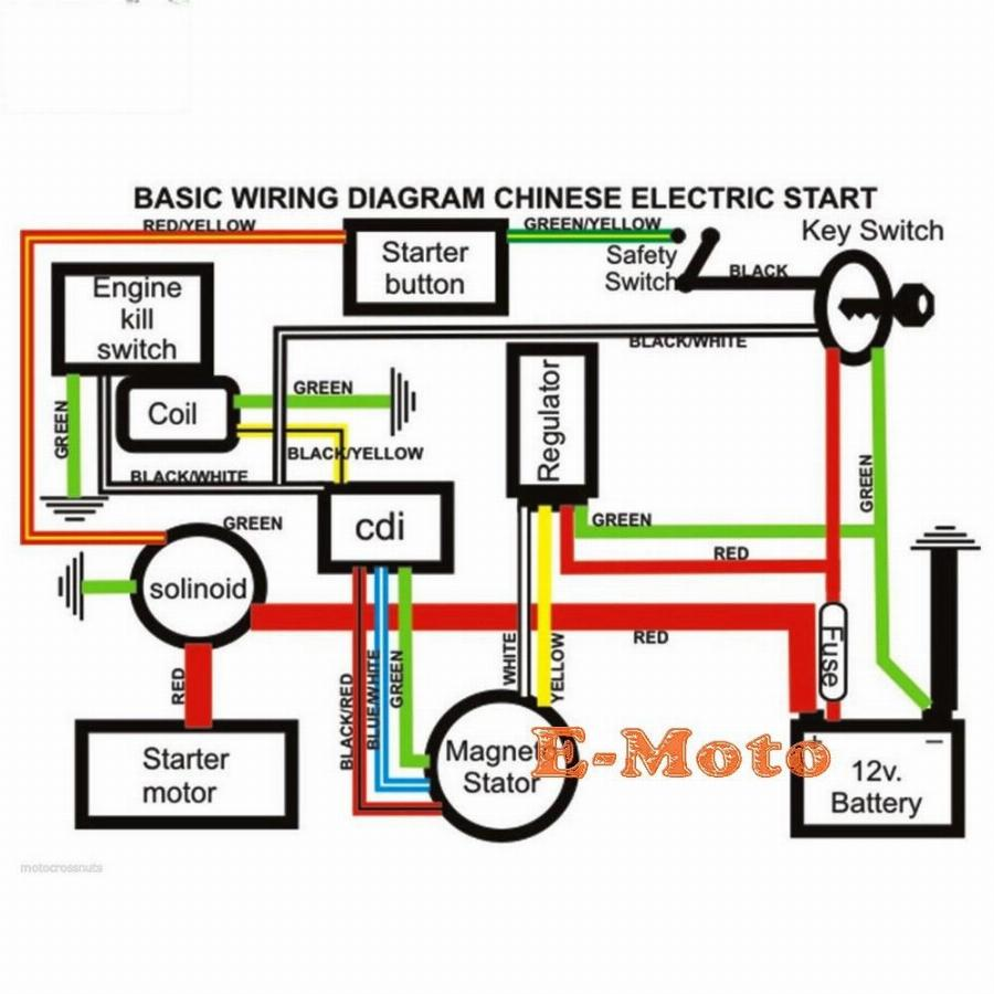 Remarkable Atv Wiring Diagram As Well Atv Wiring Harness Diagram On 125Cc Atv Wiring Cloud Photboapumohammedshrineorg