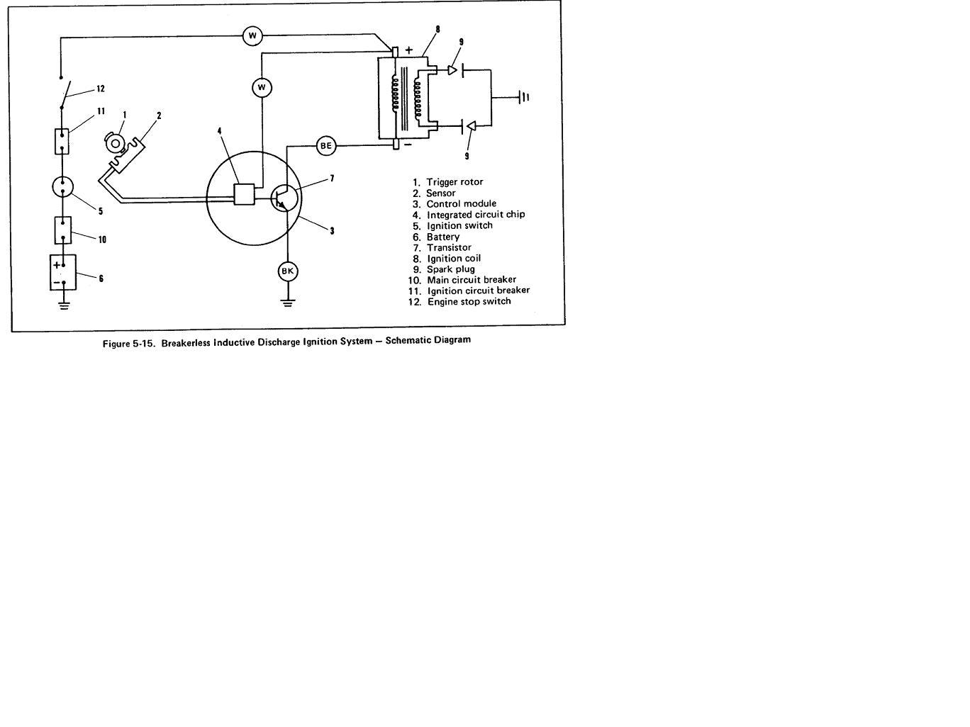 harley davidson dyna ignition wiring diagram sg 4579  wiring diagram also kawasaki wiring diagrams on dyna  sg 4579  wiring diagram also kawasaki
