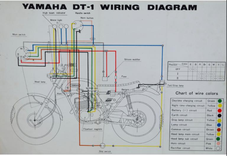 Yamaha At1 Wiring Diagram | Home Wiring Diagrams forum | Dt1 Wiring Diagram |  | insolitipercorsi.it