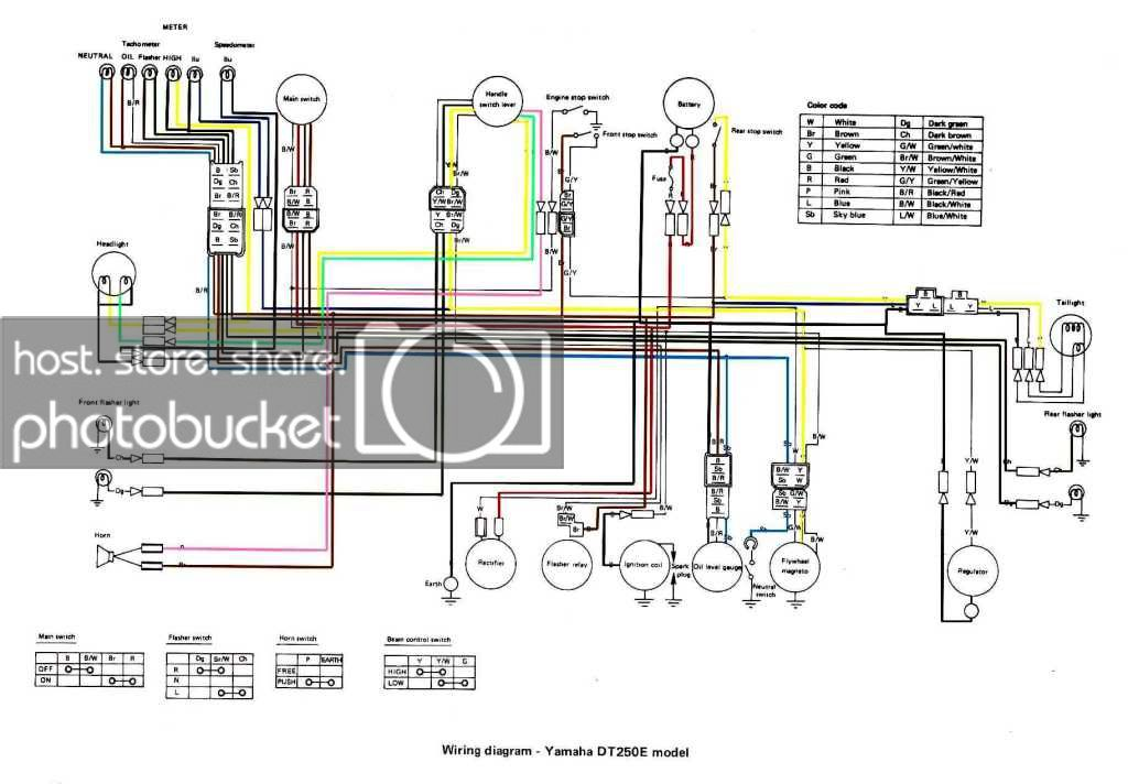 1971 yamaha wiring diagram  wiring diagram operation load