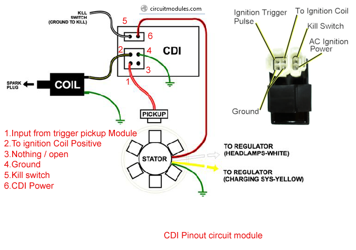 moped ignition switch wiring diagram ko 0384  50cc scooter wiring diagram besides scooter wiring  50cc scooter wiring diagram besides