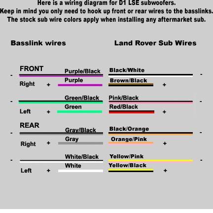 [SODI_2457]   LG_1658] Land Rover Discovery Cd Player Wiring Diagram Wiring Diagram | Rover Stereo Wiring Diagram |  | Osuri Oxyl Inki Syny Athid Cular Dhjem Ymoon Rdona Hapolo Mohammedshrine  Librar Wiring 101