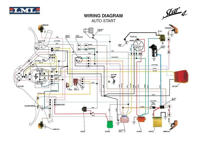 TG_1244] Tank Scooter Wiring Diagram Wiring DiagramExpe Lave Itis Mohammedshrine Librar Wiring 101