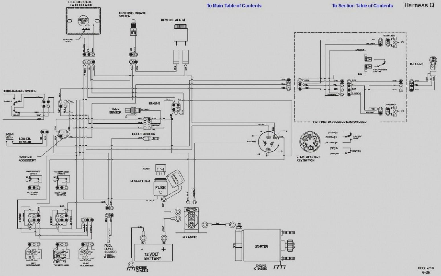 BR_7521] Polaris Sportsman 800 Twin Wire Diagram Also Polaris Wiring Diagram  Download DiagramApom Ehir Mohammedshrine Librar Wiring 101