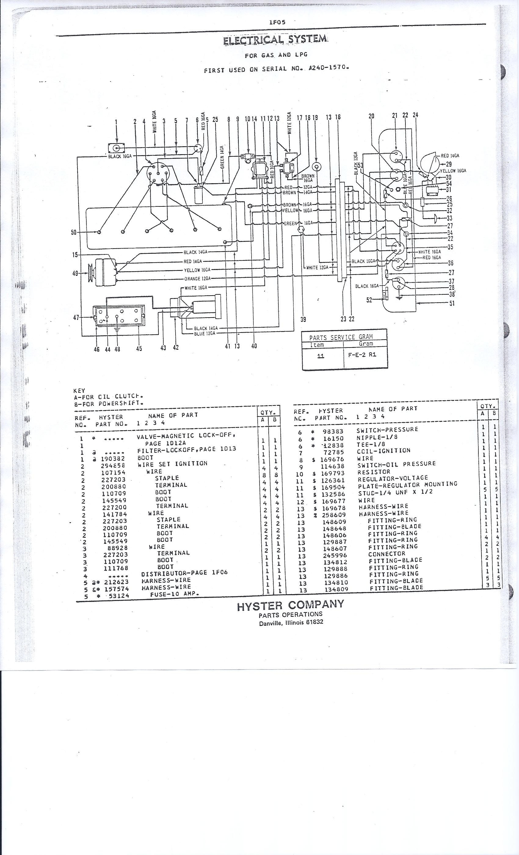 Yale Lift Truck Wiring Diagram - Wiring Diagram Replace poised-display -  poised-display.miramontiseo.it | Wiring Yale Schematic Fork Lift Glp050rc |  | poised-display.miramontiseo.it